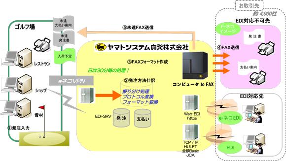 概要イメージ図