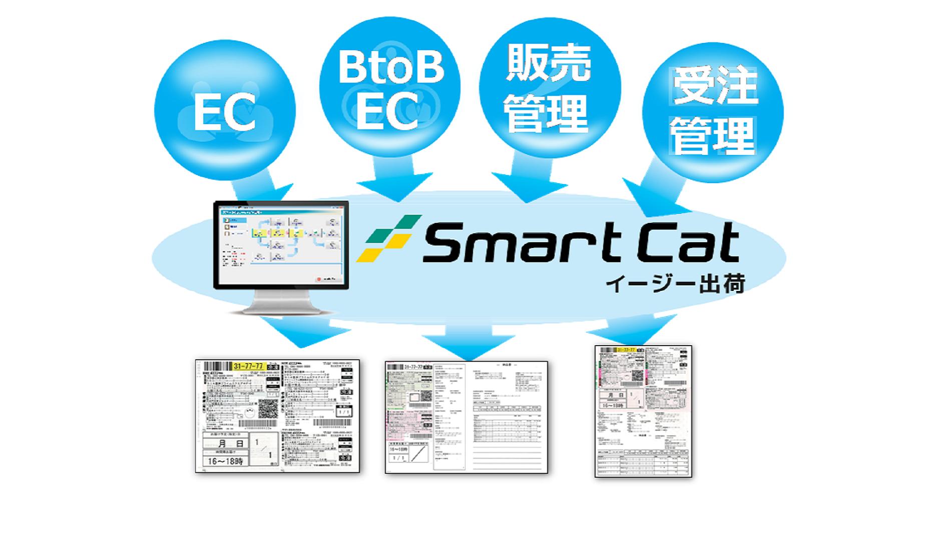 宅急便送り状発行業務支援システム「スマートCat(イージー出荷)」