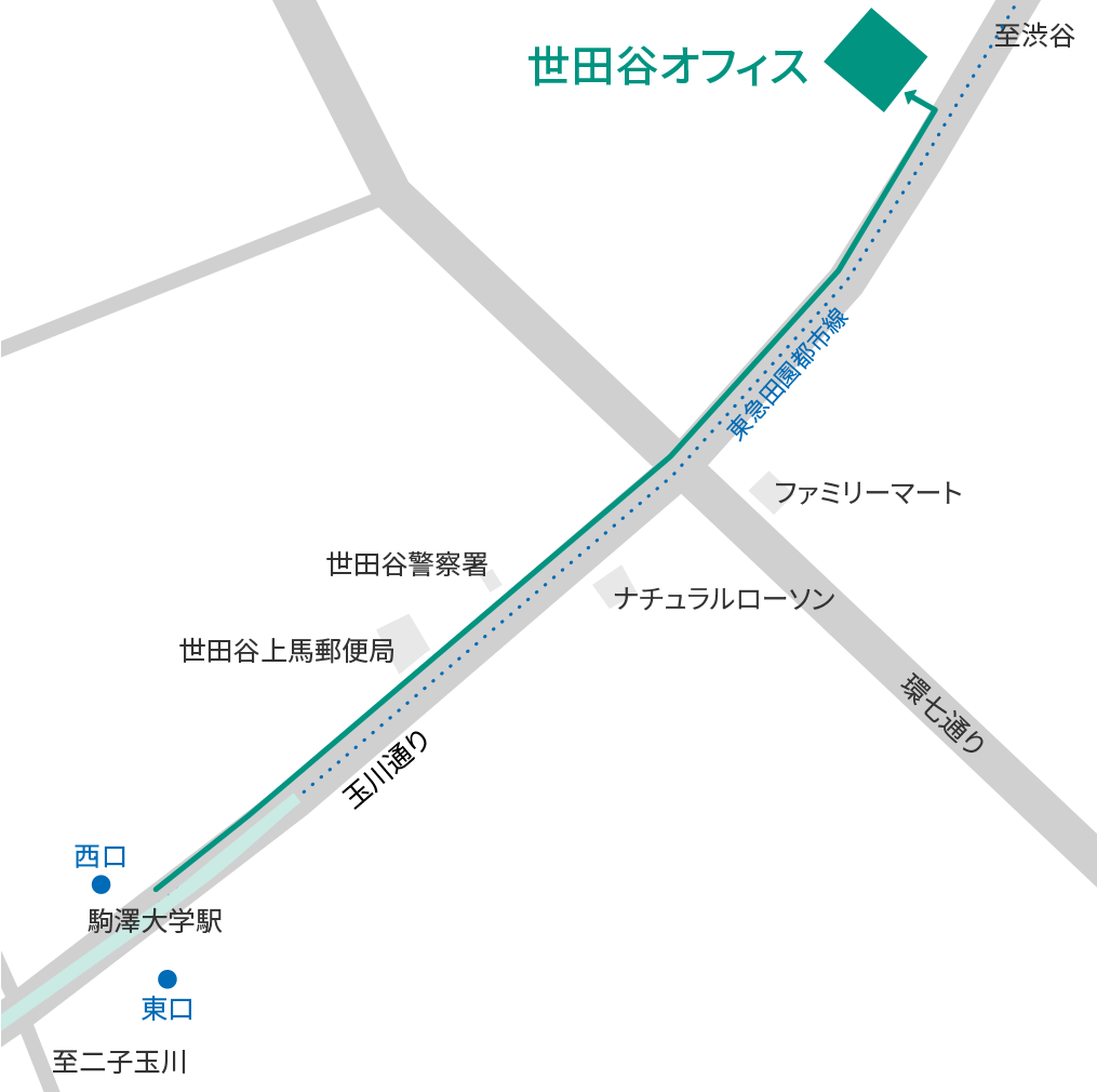 世田谷オフィス-周辺地図
